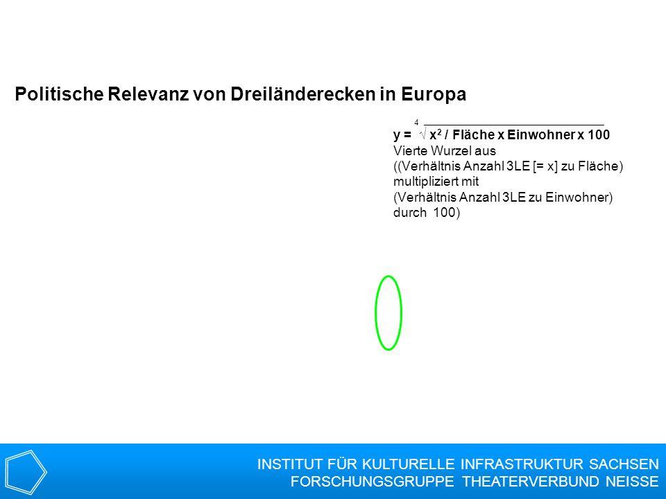 Politische Relevanz von Dreiländerecken in Europa 4 ____________________________________________________ y = √ x2 / Fläche x Einwohner x 100 Vierte Wurzel aus ((Verhältnis Anzahl 3LE [= x] zu Fläche) multipliziert mit (Verhältnis Anzahl 3LE zu Einwohner) durch 100)